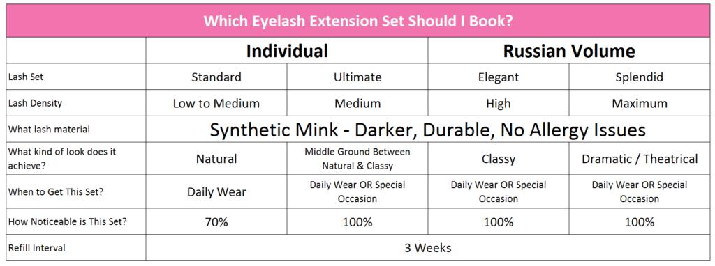 Eyelash Extensions Brisbane, Brisbane Eyelash Extensions, Eyelash Extension Course Brisbane, Lash Extensions Brisbane, Brisbane Lashes